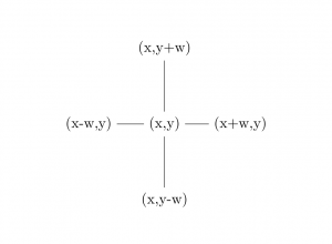 discretelaplacian_grid