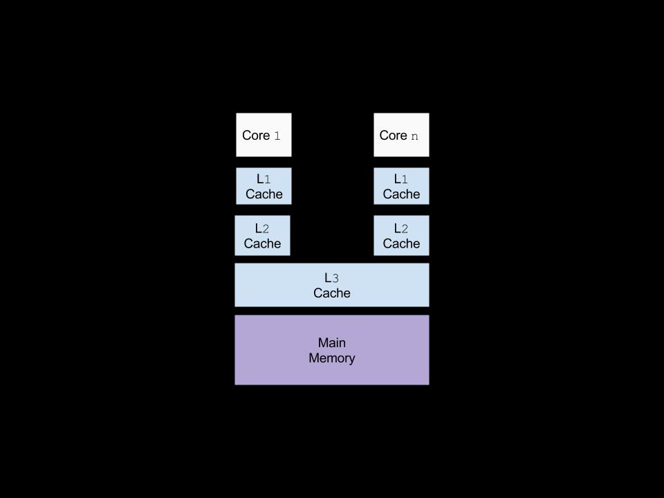 Cache_hierarchies