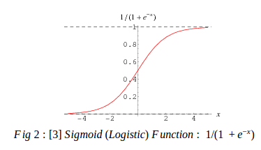 Fig_Sigmoid