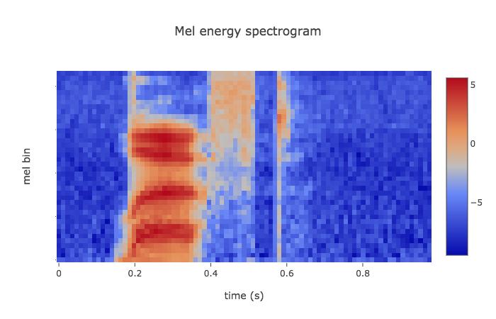 10-mel-spectrogram